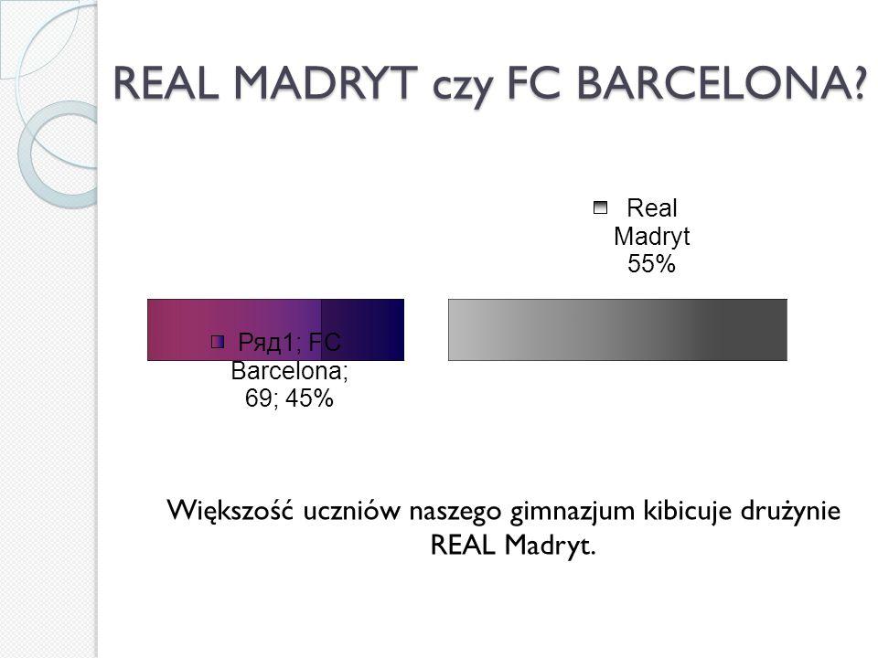 REAL MADRYT czy FC BARCELONA? Większość uczniów naszego gimnazjum kibicuje drużynie REAL Madryt.