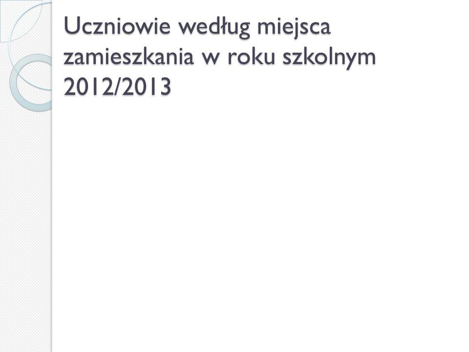 Uczniowie według miejsca zamieszkania w roku szkolnym 2012/2013