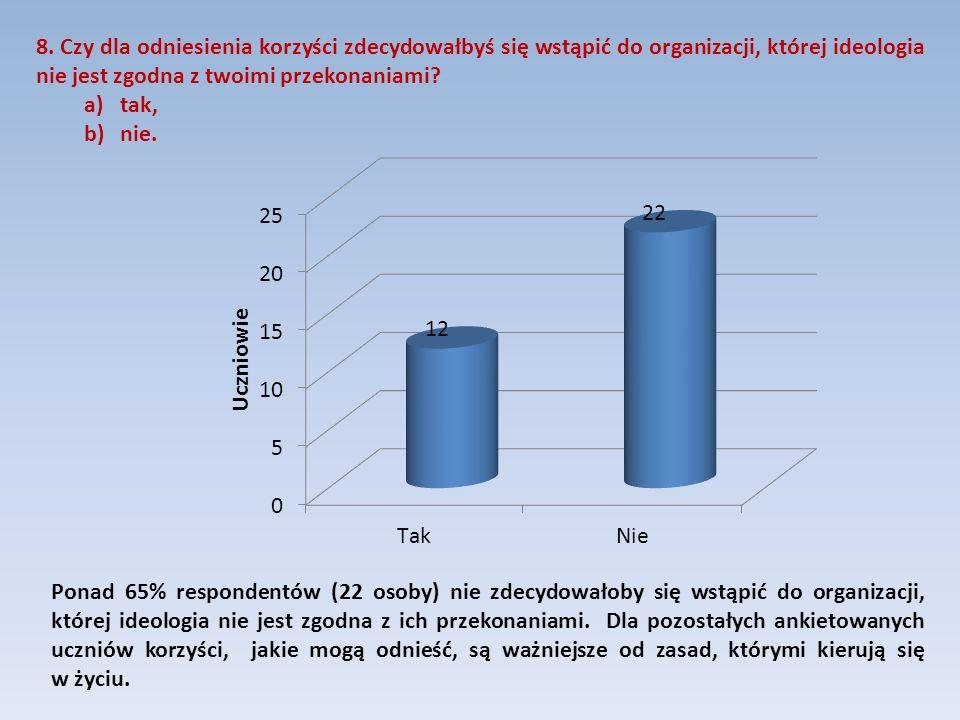 8. Czy dla odniesienia korzyści zdecydowałbyś się wstąpić do organizacji, której ideologia nie jest zgodna z twoimi przekonaniami? a)tak, b)nie. Ponad