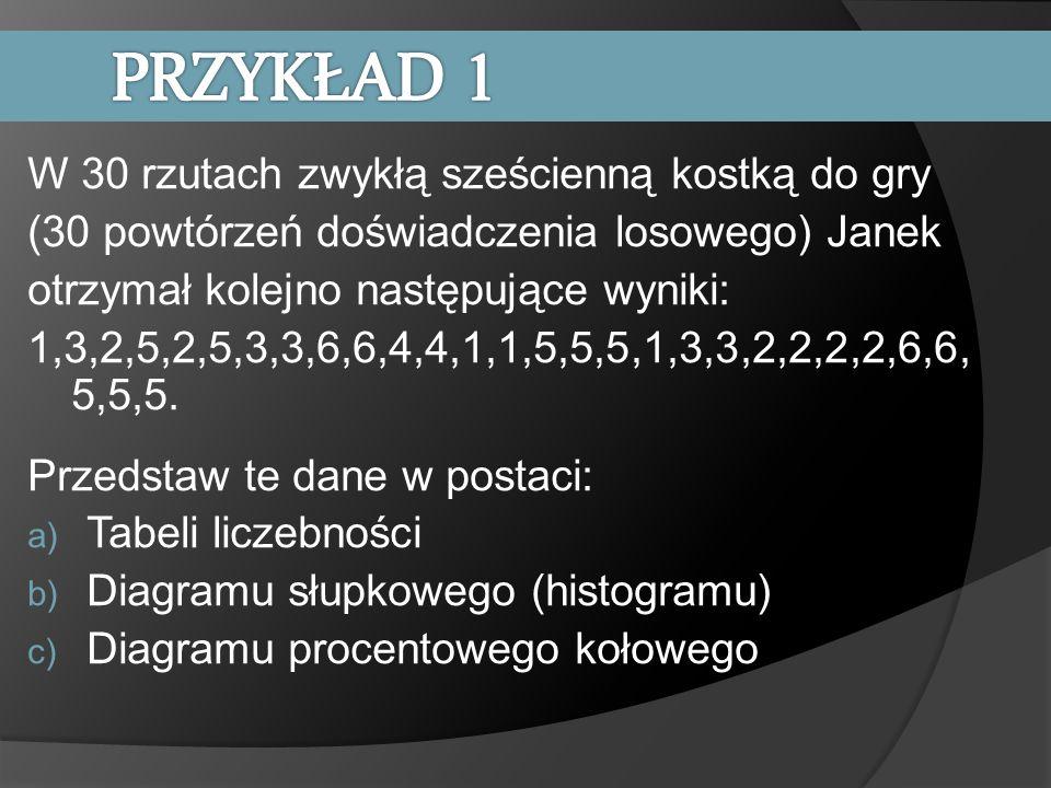 W 30 rzutach zwykłą sześcienną kostką do gry (30 powtórzeń doświadczenia losowego) Janek otrzymał kolejno następujące wyniki: 1,3,2,5,2,5,3,3,6,6,4,4,