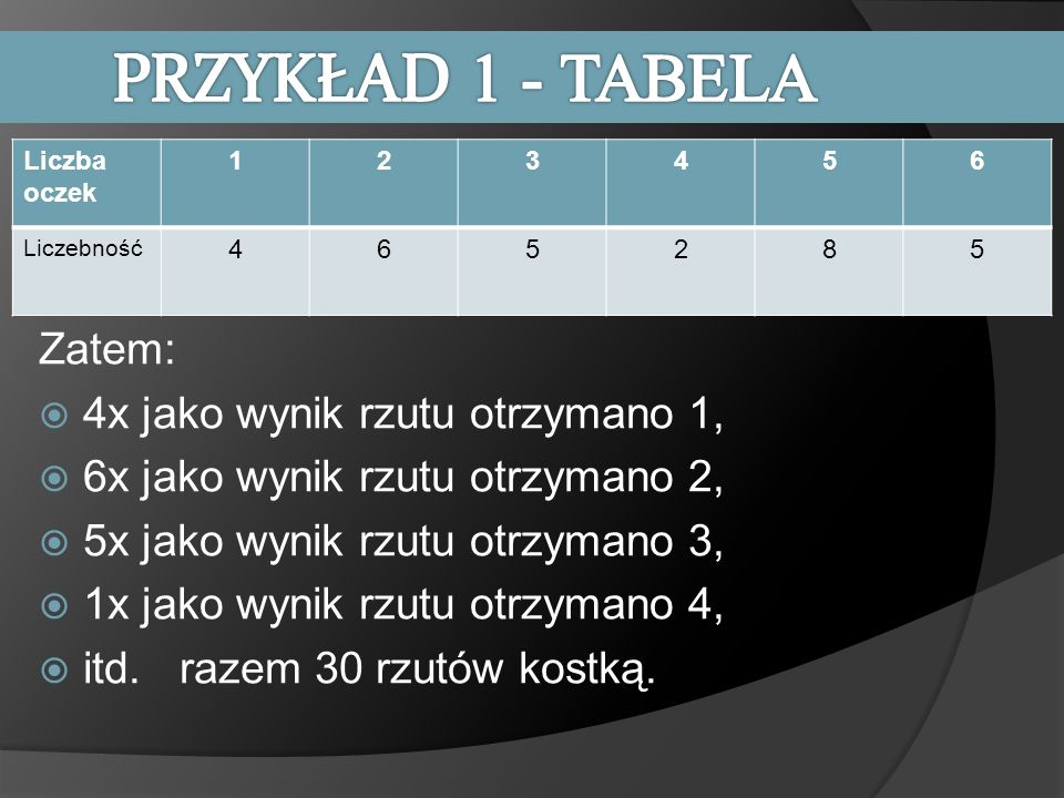 W rzucie zwykłą sześcienną kostką do gry, możemy otrzymać jeden z wyników: 1,2,3,4,5,6.