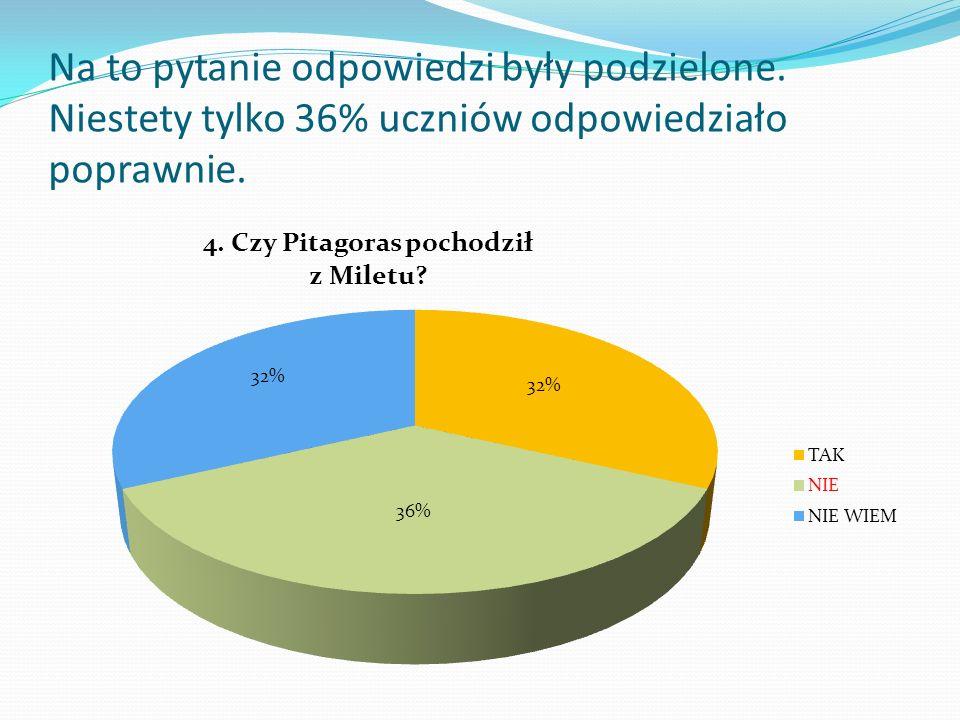 Poprawną odpowiedź zaznaczyło tylko 24% uczniów.