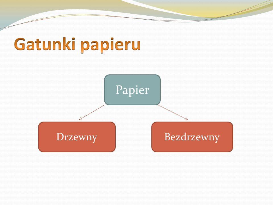 Papier DrzewnyBezdrzewny