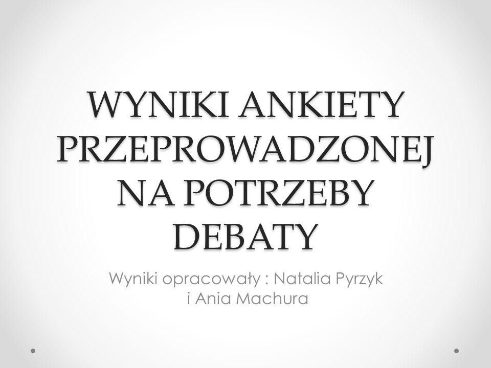 WYNIKI ANKIETY PRZEPROWADZONEJ NA POTRZEBY DEBATY Wyniki opracowały : Natalia Pyrzyk i Ania Machura