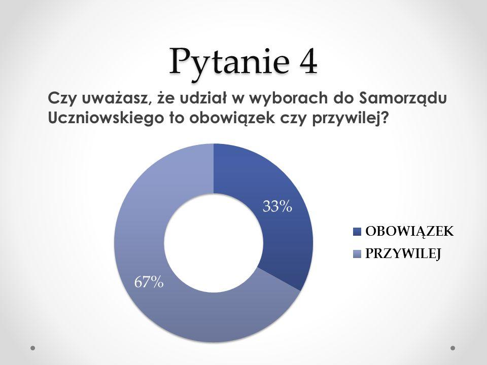 Pytanie 4 Czy uważasz, że udział w wyborach do Samorządu Uczniowskiego to obowiązek czy przywilej