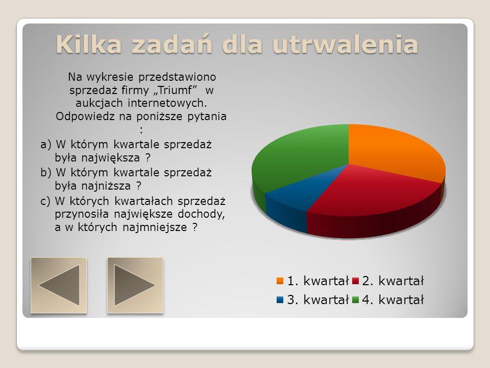 Zaokrąglenia liczb Aby rozwiązać takie zadanie należy umieć dodawać ułamki dziesiętne (patrz poprzednie slajdy) oraz zaokrąglać liczby.