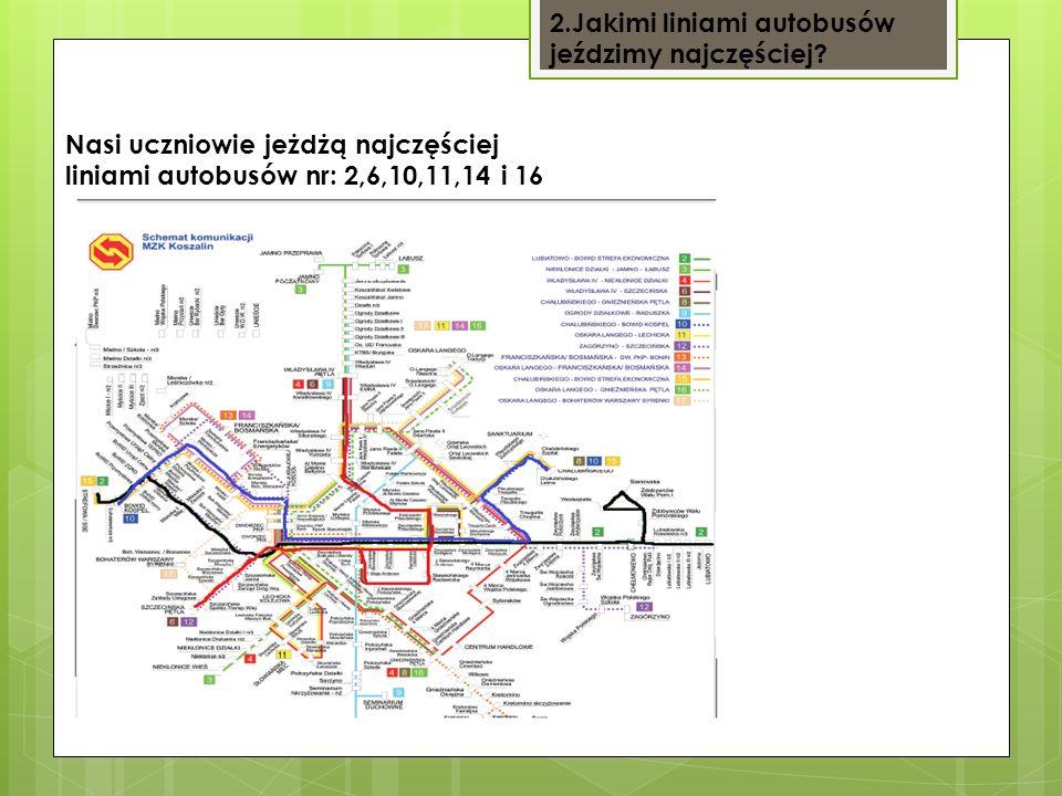 2.Jakimi liniami autobusów jeździmy najczęściej? Nasi uczniowie jeżdżą najczęściej liniami autobusów nr: 2,6,10,11,14 i 16