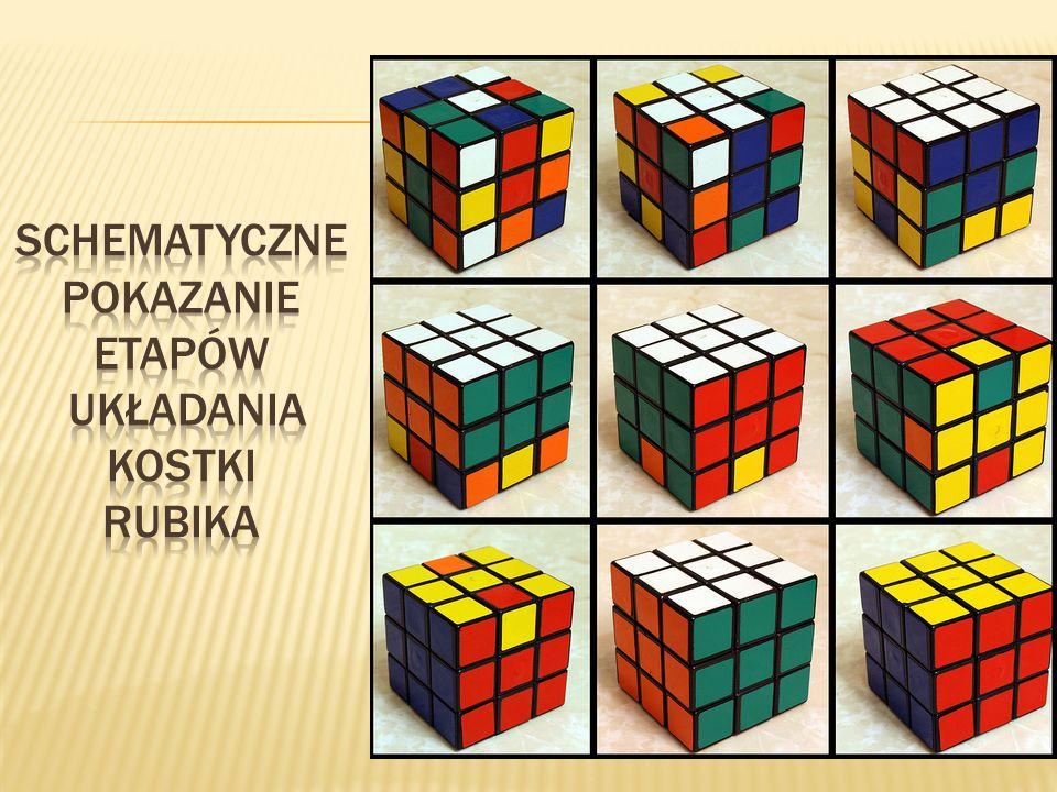 Ile kombinacji występuje w Kostce Rubika.