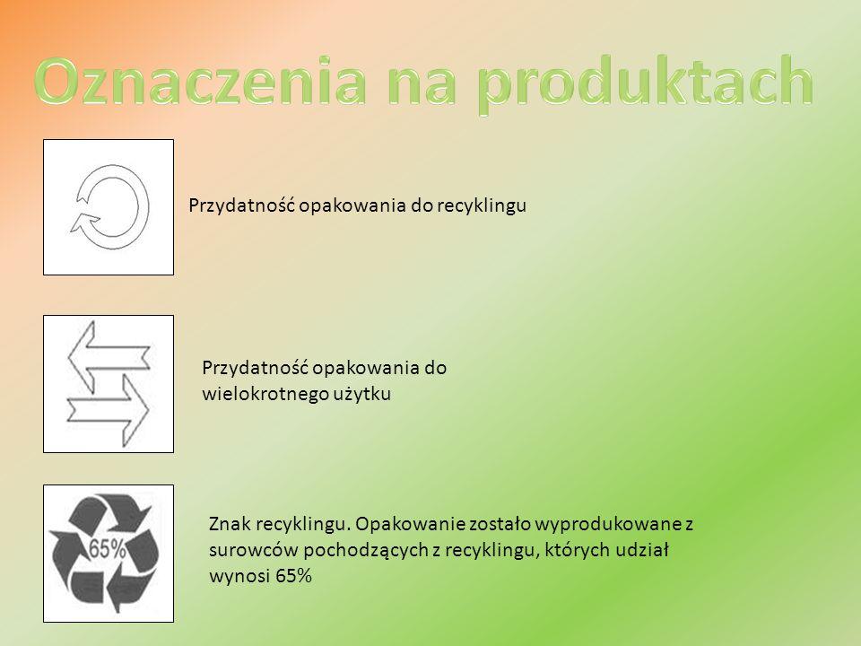 Przydatność opakowania do recyklingu Przydatność opakowania do wielokrotnego użytku Znak recyklingu.