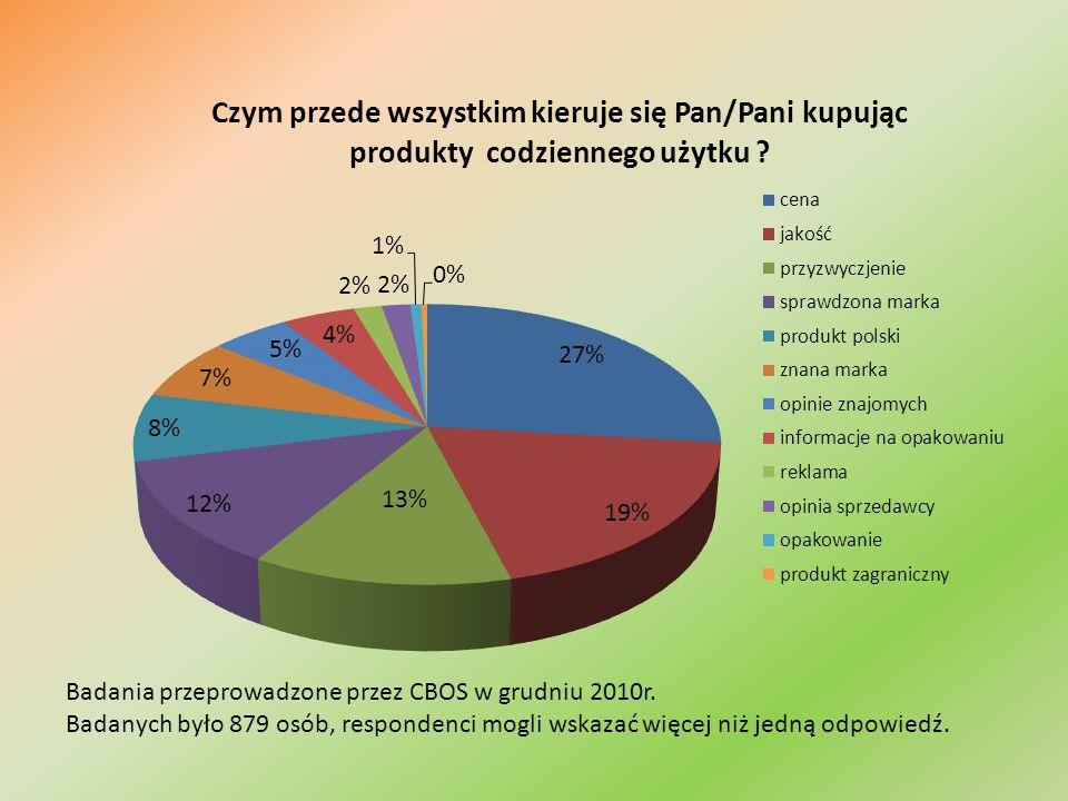 Badania przeprowadzone przez CBOS w grudniu 2010r.