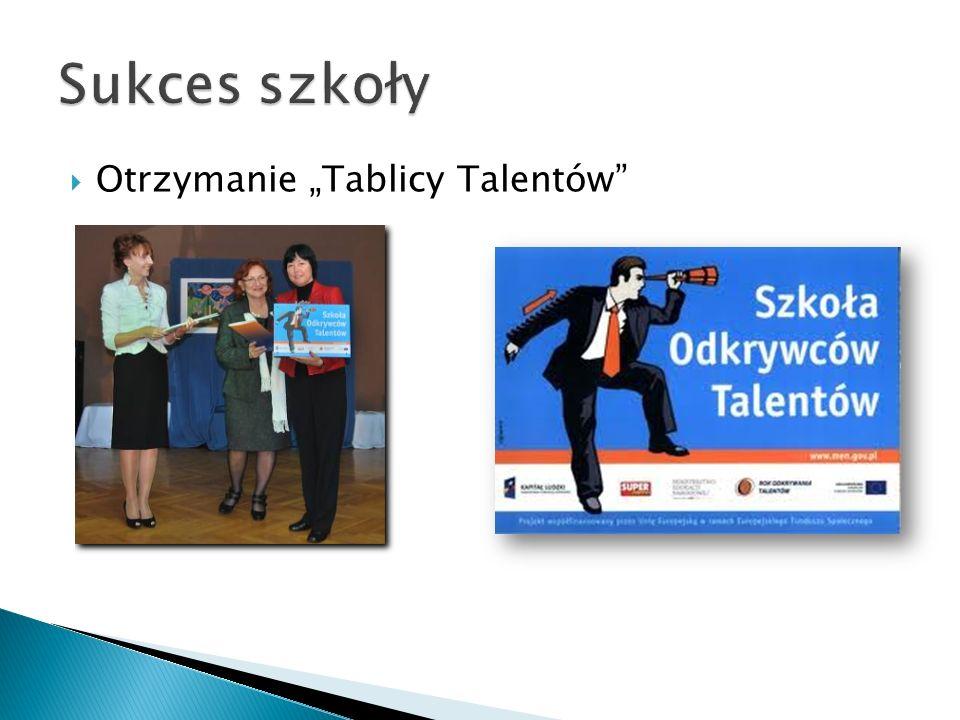 Otrzymanie Tablicy Talentów