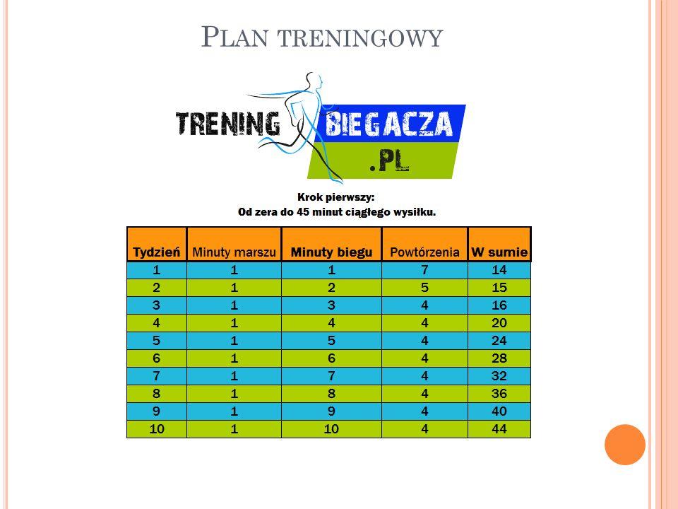 P LAN TRENINGOWY