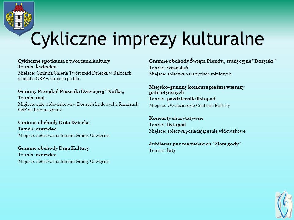 Cykliczne imprezy kulturalne Rocznica wyzwolenia obozu zagłady w Oświęcimiu - Brzezince Termin: 27 stycznia Miejsce uroczystości: Pomnik Ofiar faszyzm