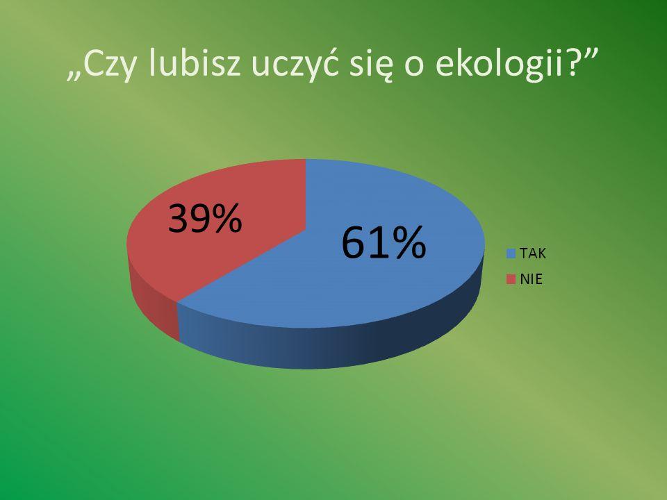 Czy lubisz uczyć się o ekologii? 30 % 61% 39%