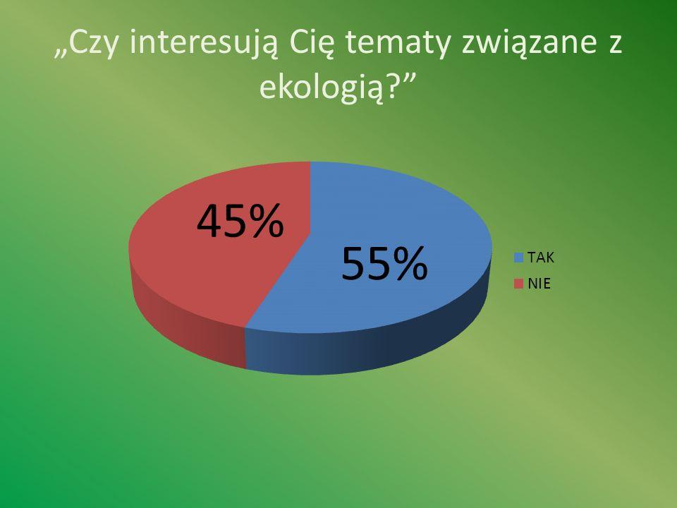 Czy interesują Cię tematy związane z ekologią? 55% 45%