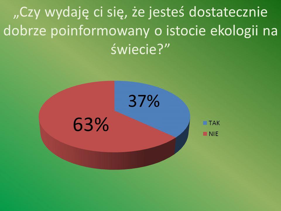 Czy wydaję ci się, że jesteś dostatecznie dobrze poinformowany o istocie ekologii na świecie? 37% 63%