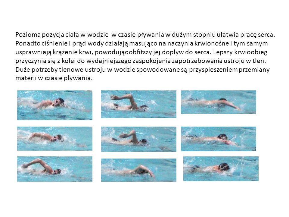 Pozioma pozycja ciała w wodzie w czasie pływania w dużym stopniu ułatwia pracę serca. Ponadto ciśnienie i prąd wody działają masująco na naczynia krwi