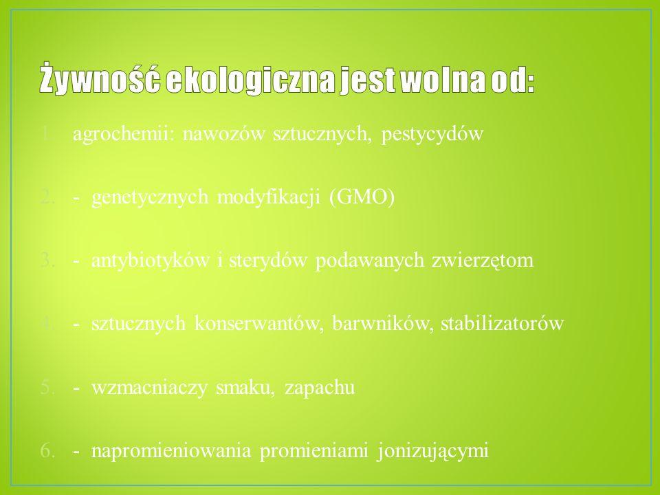 1.agrochemii: nawozów sztucznych, pestycydów 2.- genetycznych modyfikacji (GMO) 3.- antybiotyków i sterydów podawanych zwierzętom 4.- sztucznych konse