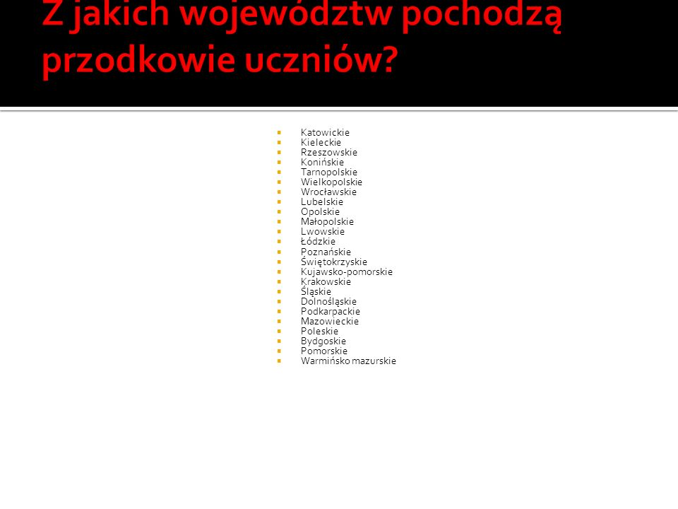 Katowickie Kieleckie Rzeszowskie Konińskie Tarnopolskie Wielkopolskie Wrocławskie Lubelskie Opolskie Małopolskie Lwowskie Łódzkie Poznańskie Świętokrzyskie Kujawsko-pomorskie Krakowskie Śląskie Dolnośląskie Podkarpackie Mazowieckie Poleskie Bydgoskie Pomorskie Warmińsko mazurskie