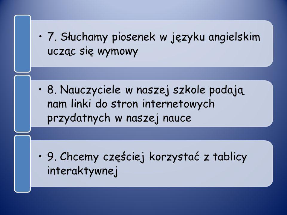 7. Słuchamy piosenek w języku angielskim ucząc się wymowy 8. Nauczyciele w naszej szkole podają nam linki do stron internetowych przydatnych w naszej