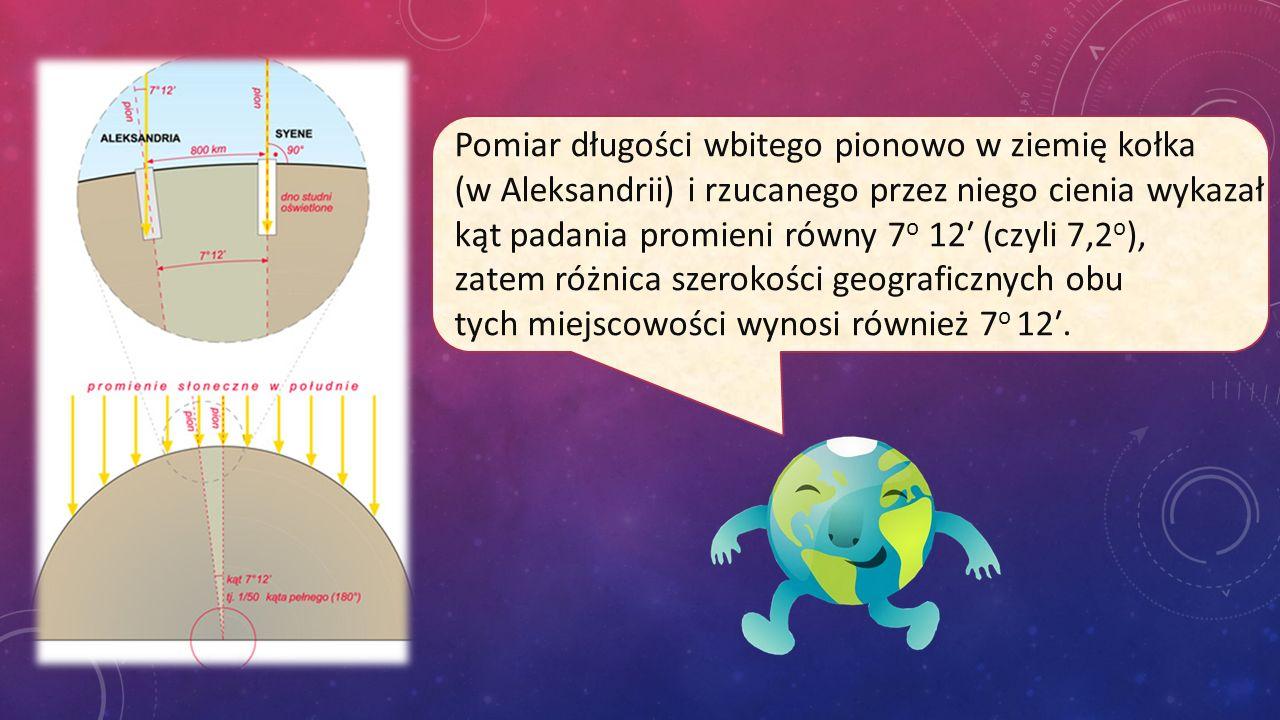 POMIAR ERATOSTENESA Eratostenes zauważył, że w południe w dniu przesilenia letniego Słońce w Syene znajduje się niemal dokładnie nad głową, ponieważ j