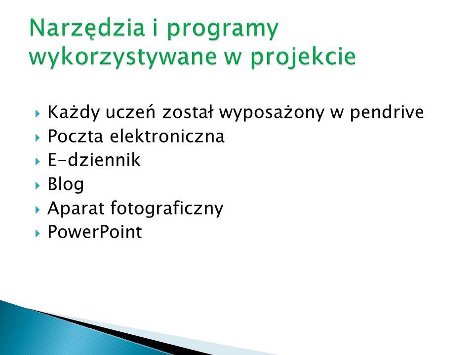 Każdy uczeń został wyposażony w pendrive Poczta elektroniczna E-dziennik Blog Aparat fotograficzny PowerPoint