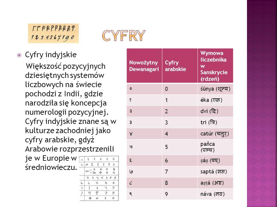Cyfry indyjskie Większość pozycyjnych dziesiętnych systemów liczbowych na świecie pochodzi z Indii, gdzie narodziła się koncepcja numerologii pozycyjn
