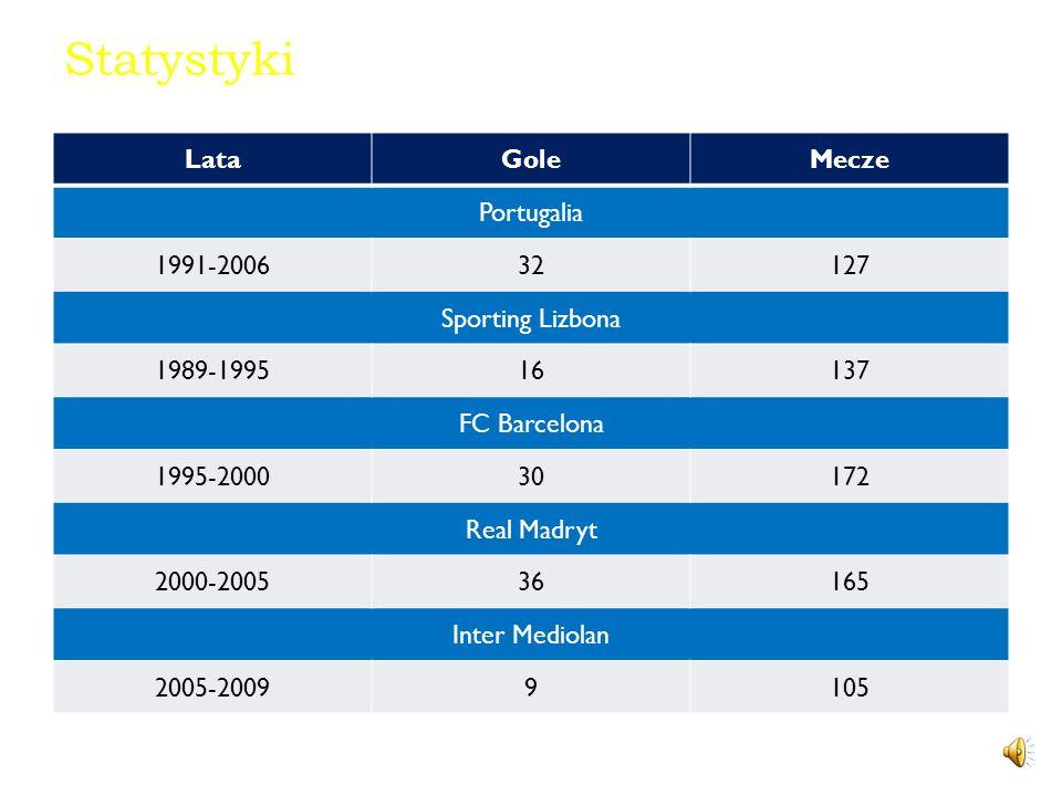 Kariera klubowa Karierę rozpoczął w Sportingu Lizbona. W ciągu 7 lat gry w tym klubie strzelił 16 goli w 137 meczach. Następnie udał się do FC Barcelo