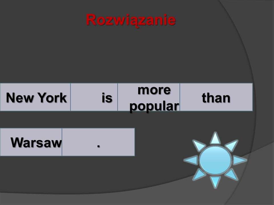 Rozwiązanie New York is more popular than Warsaw.