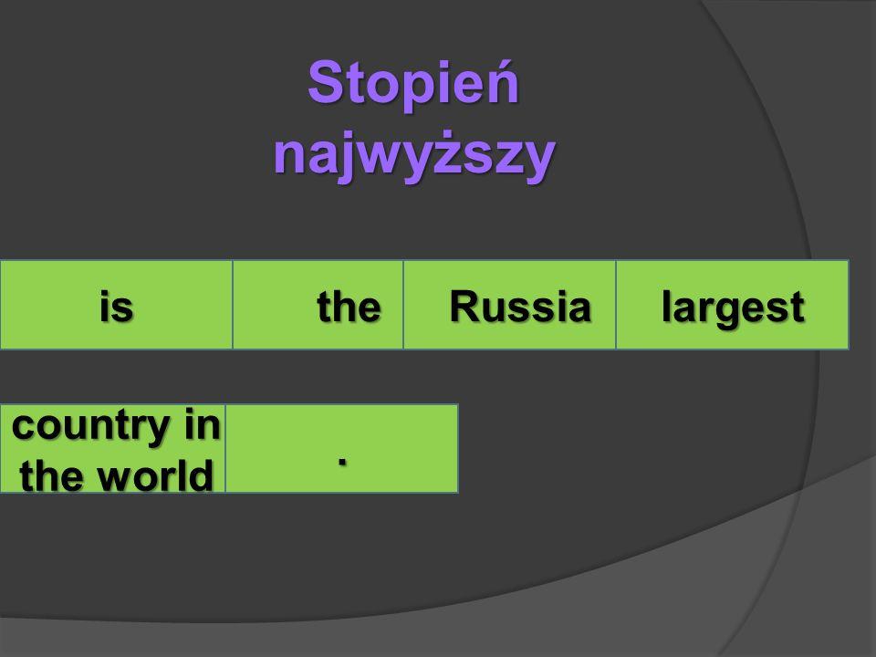 Rozwiązanie Russiaisthelargest.
