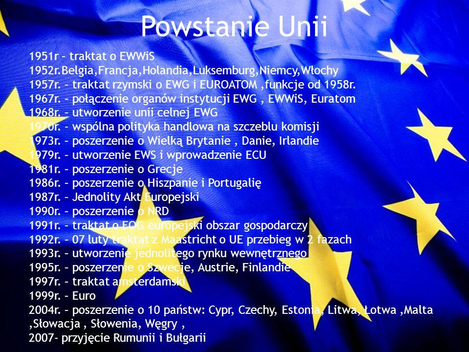 Powstanie Unii 1951r – traktat o EWWiS 1952r.Belgia,Francja,Holandia,Luksemburg,Niemcy,Włochy 1957r. – traktat rzymski o EWG i EUROATOM,funkcje od 195
