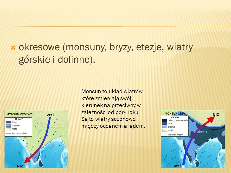 okresowe (monsuny, bryzy, etezje, wiatry górskie i dolinne), Monsun to układ wiatrów, które zmieniają swój kierunek na przeciwny w zależności od pory
