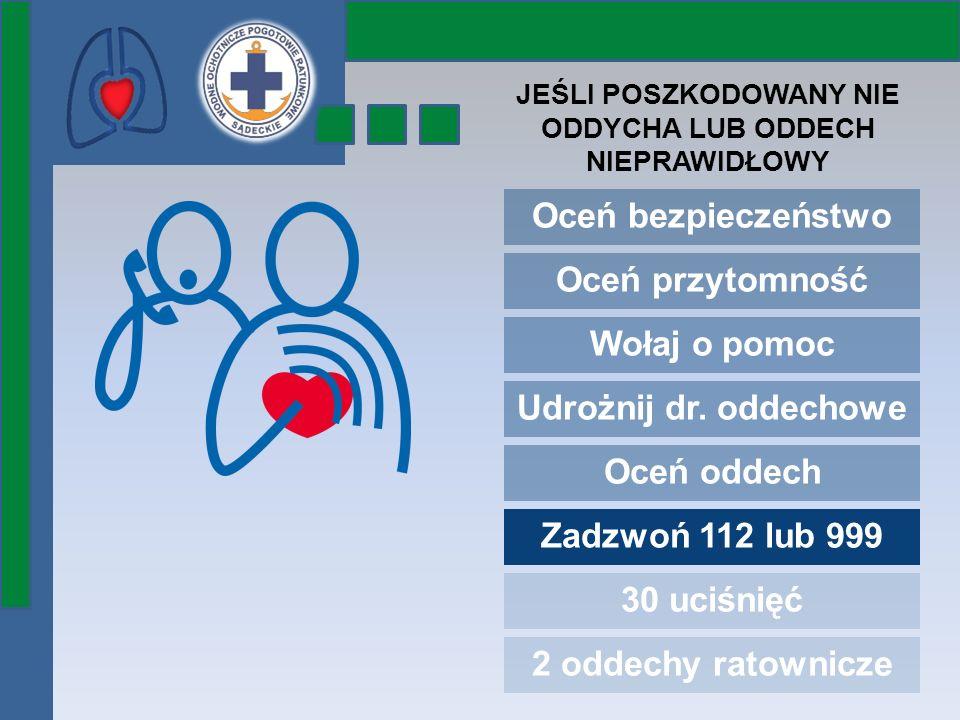 JEŚLI POSZKODOWANY NIE ODDYCHA LUB ODDECH NIEPRAWIDŁOWY Oceń bezpieczeństwo Oceń przytomność Wołaj o pomoc Udrożnij dr. oddechowe Oceń oddech Zadzwoń