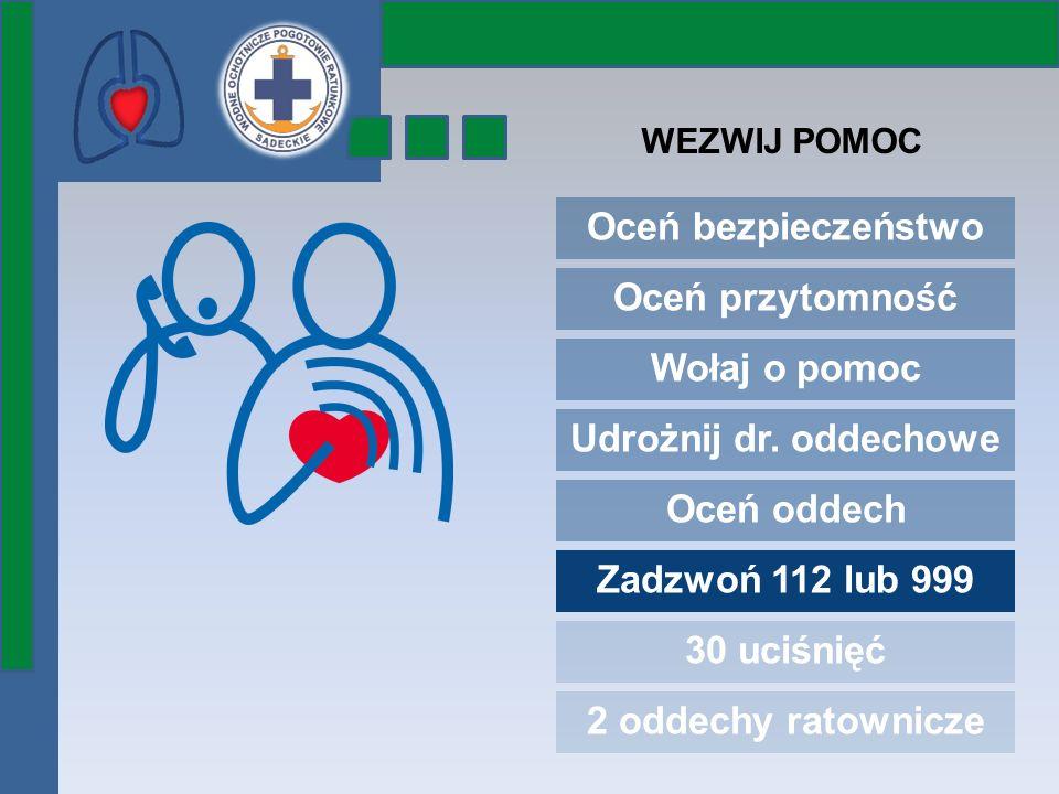 WEZWIJ POMOC Oceń bezpieczeństwo Oceń przytomność Wołaj o pomoc Udrożnij dr. oddechowe Oceń oddech Zadzwoń 112 lub 999 30 uciśnięć 2 oddechy ratownicz