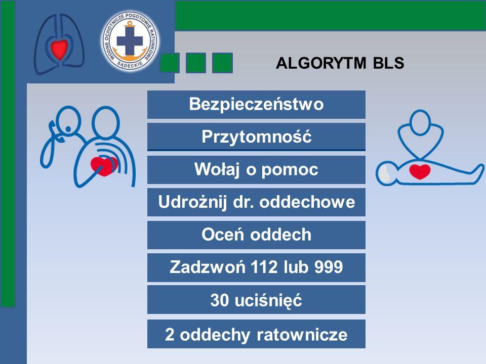 Bezpieczeństwo Przytomność Wołaj o pomoc Udrożnij dr. oddechowe Oceń oddech Zadzwoń 112 lub 999 2 oddechy ratownicze 30 uciśnięć ALGORYTM BLS
