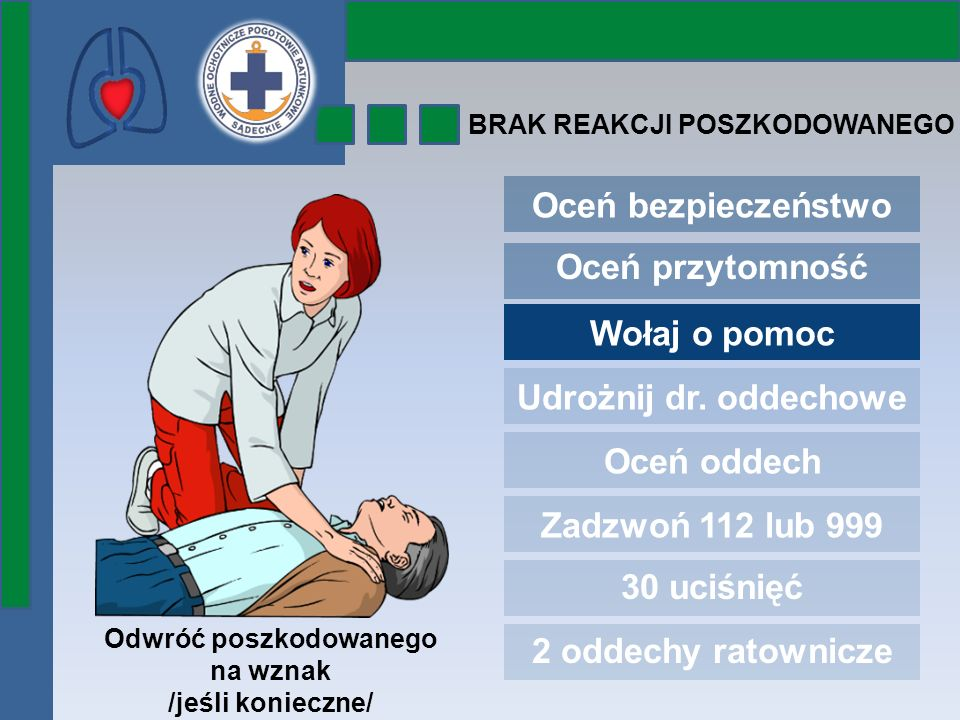 BRAK REAKCJI POSZKODOWANEGO Oceń bezpieczeństwo Oceń przytomność Wołaj o pomoc Udrożnij dr. oddechowe Oceń oddech Zadzwoń 112 lub 999 30 uciśnięć 2 od