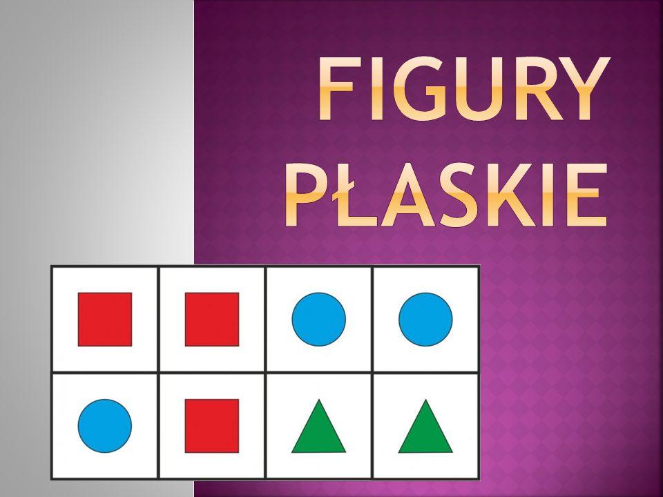 ma wszystkie boki równe Wszystkie kąty mają miarę 90 stopni - dwie pary boków równoległych - 4 boki razem - 4 kąty razem - przekątne przecinają się w połowie i pod kątem prostym - ma 4 osie symetrii - suma kątów 360 stopni - jest wielokątem foremnym - ma środek symetrii