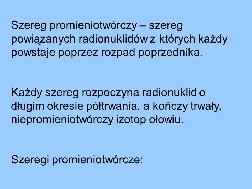 SZEREG URANOWO-RADOWY