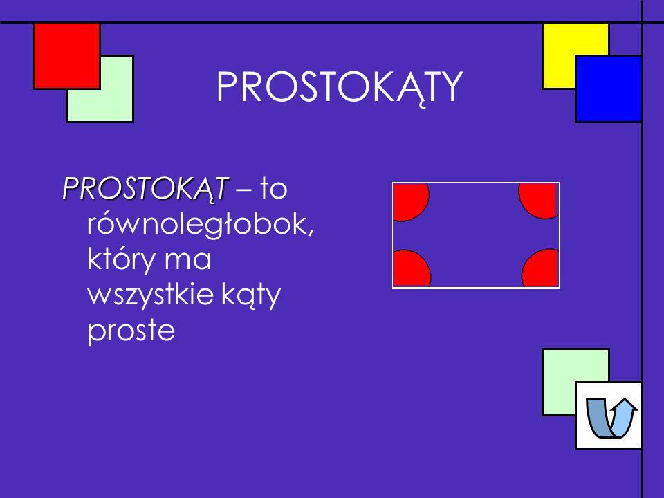 ROMBY ROMB ROMB – to równoległobok, który ma wszystkie boki równe