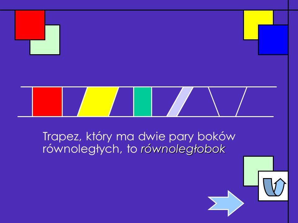 trapez Każdy czworokąt, który ma przynajmniej jedną parę boków równoległych, to trapez Podsumowanie