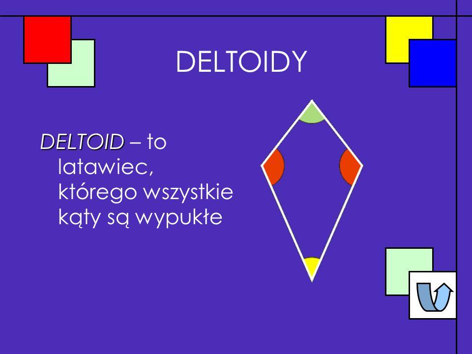 DELTOIDY DELTOID DELTOID – to latawiec, którego wszystkie kąty są wypukłe
