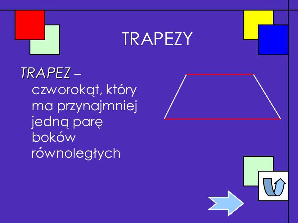 równoległobok Trapez, który ma dwie pary boków równoległych, to równoległobok
