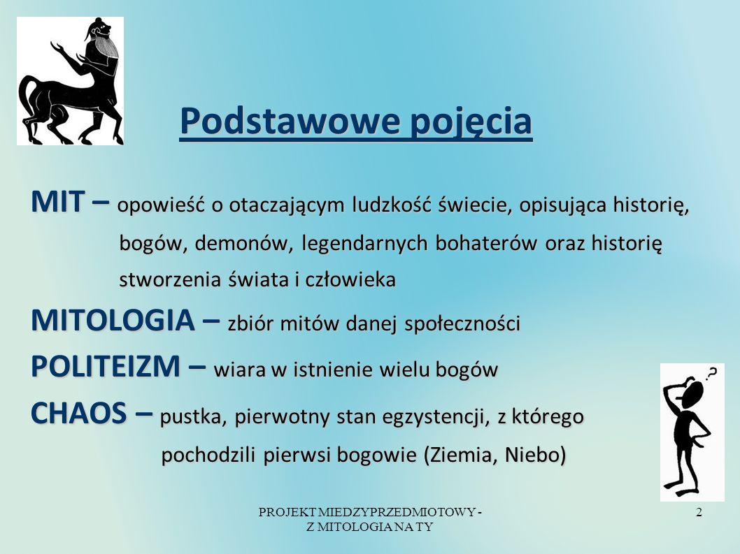 PROJEKT MIEDZYPRZEDMIOTOWY - Z MITOLOGIA NA TY 13 Co zawdzięczamy Grekom.