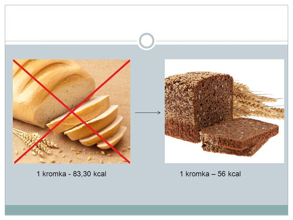 1 kromka - 83,30 kcal1 kromka – 56 kcal