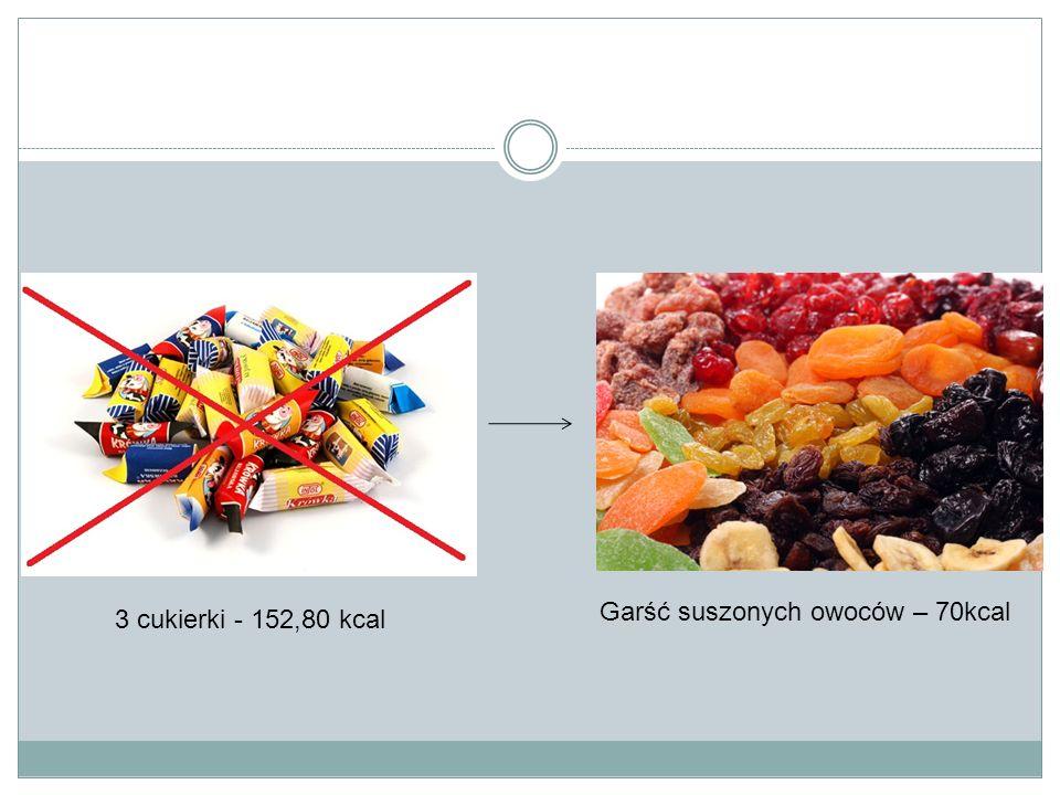 3 cukierki - 152,80 kcal Garść suszonych owoców – 70kcal