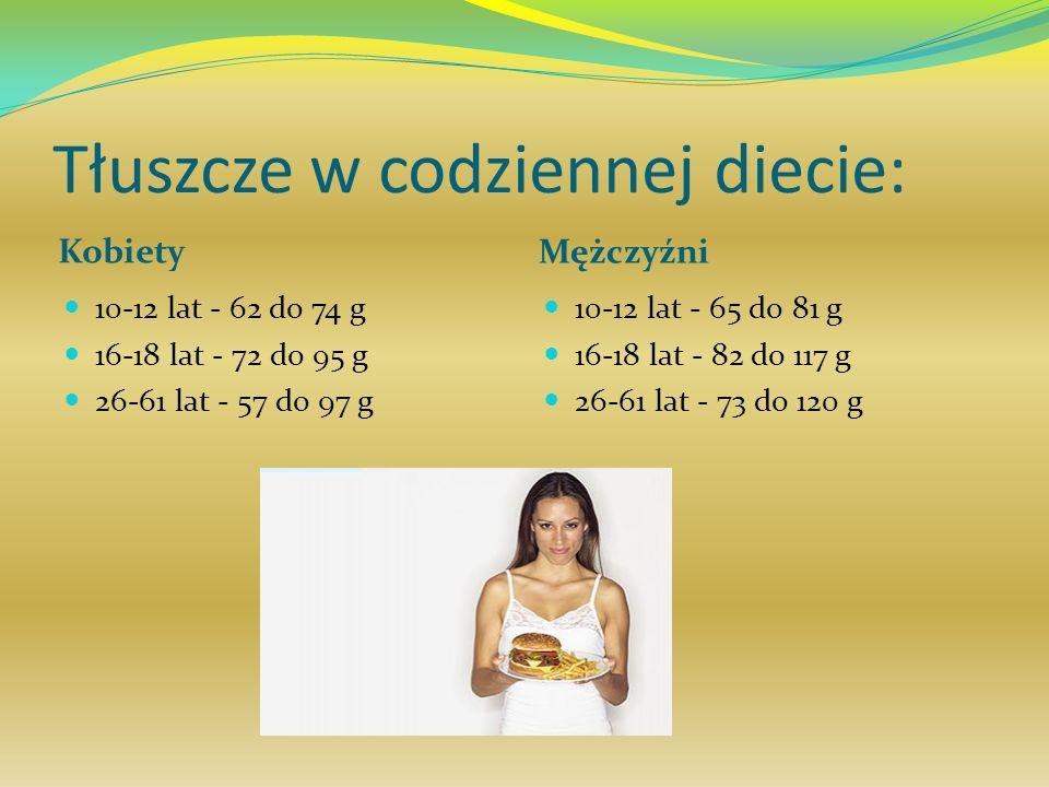 Negatywne działanie tłuszczów Spożywanie nadmiaru tłuszczów – zwłaszcza nasyconych – sprzyja jednak chorobom układu krążenia i powoduje nadwagę.