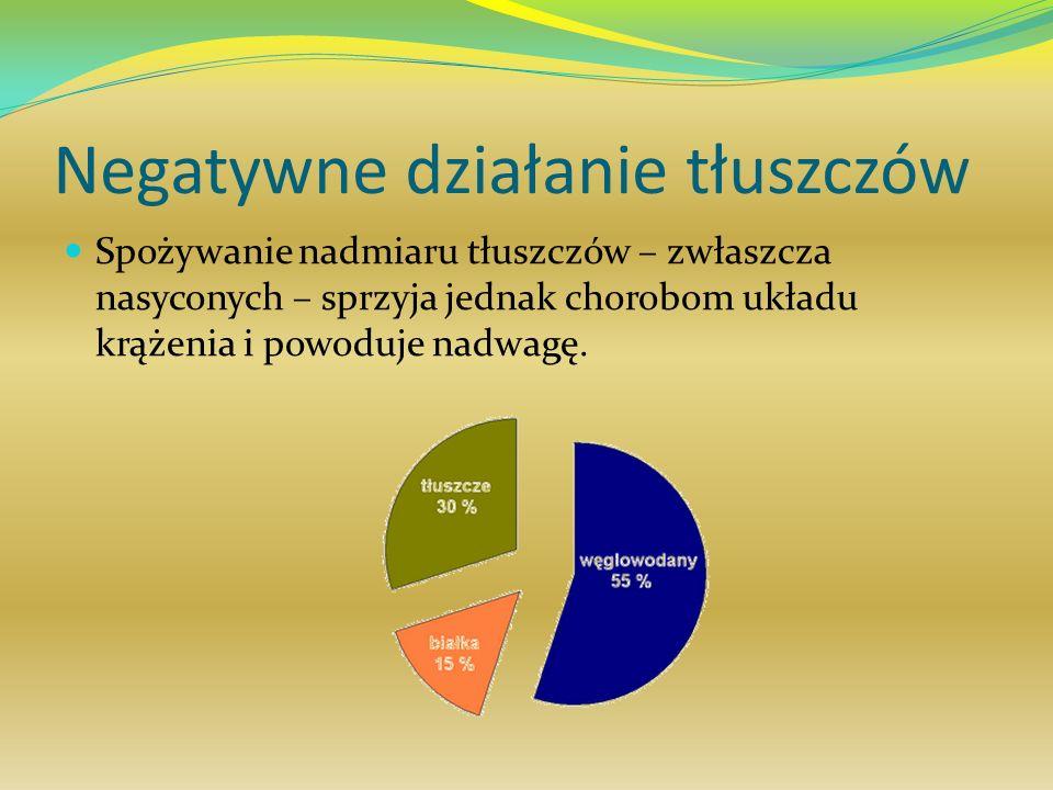 Źródła: -Wikipedia -wp.pl -zdrowie.med.pl -gazeta.pl Wykonali: Dominika Maciejewska Maria Klimas Monika Kęsy