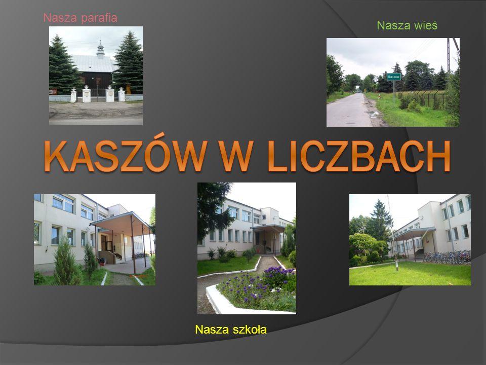 Nasza wieś Nasza szkoła Nasza parafia