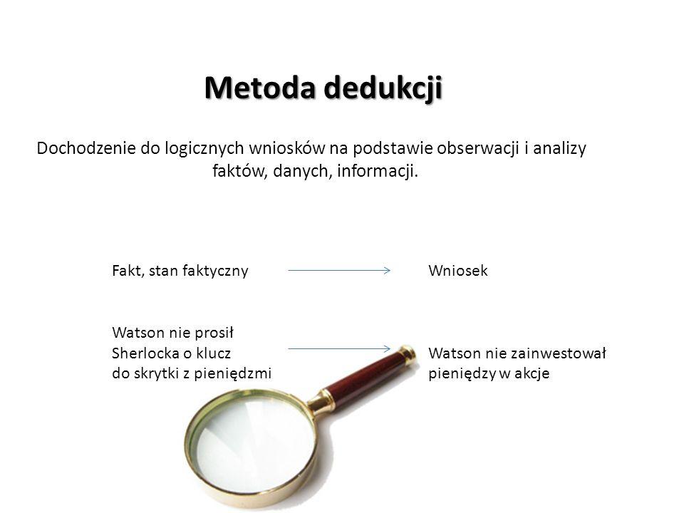 Metoda dedukcji Dochodzenie do logicznych wniosków na podstawie obserwacji i analizy faktów, danych, informacji.
