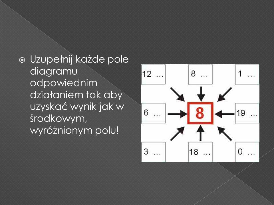 W każdą kratkę wpisz odpowiednią liczbę lub znak działania (* albo /), tak aby w każdej kolumnie i w każdym rzędzie było prawidłowe działanie: mnożenie lub dzielenie.